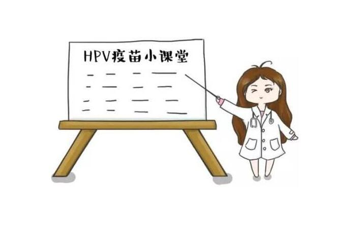 關於HPV你瞭解多少?
