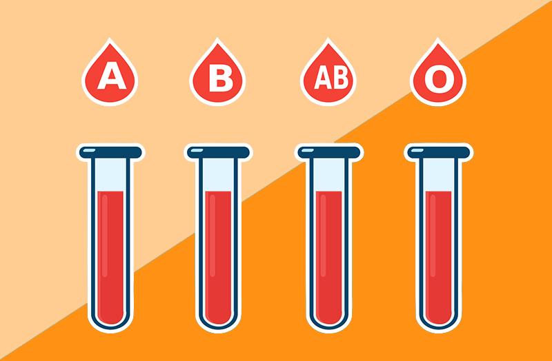 【抗疫分享】看血型 測機率?