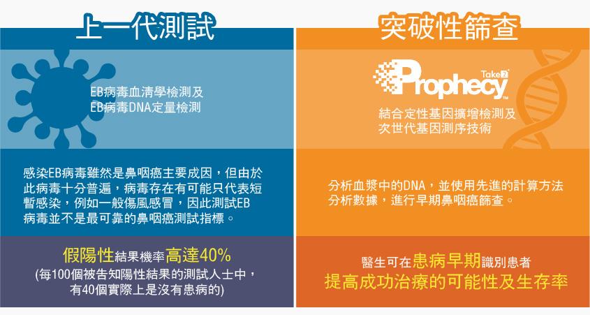 https://www.medtimes.com.hk/uploads/dna/take2_02.jpg